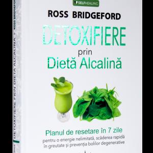 Detoxifiere Prin Dietă Alcalină